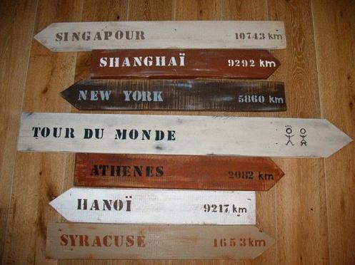 Inspirations pour un bapt me sur le th me du voyage r tro for Decoration voyage autour du monde